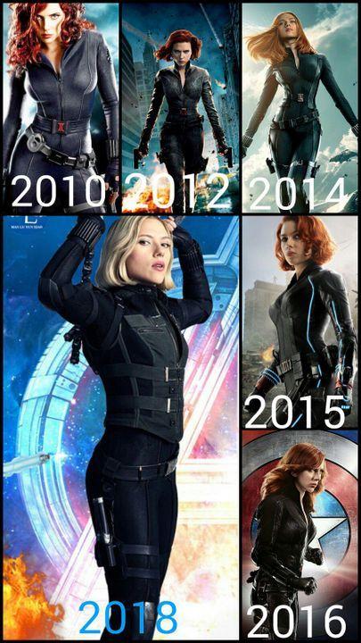 Black Widow Evolution Marvel Avengers Comics Black Widow