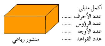 نتيجة بحث الصور عن شكل المنشور Math Math Equations