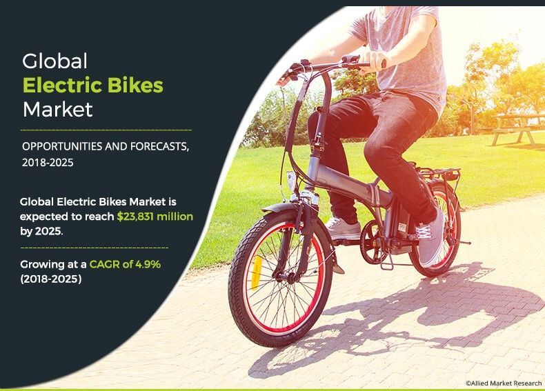 Electric Bikes Market Expected to Reach 23.83 Billion by