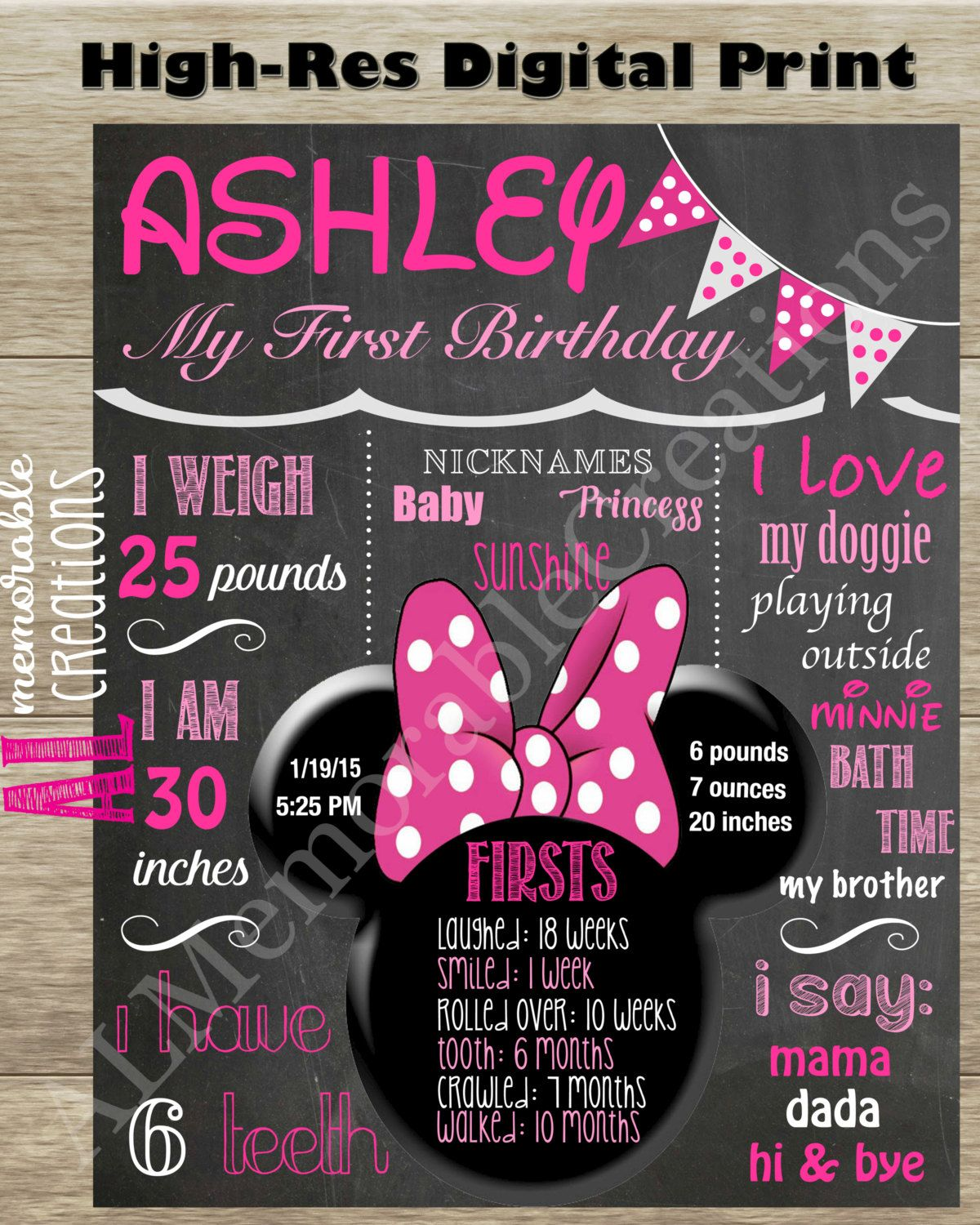 Minnie Mouse Chalkboard/Girl\'s First Birthday Chalkboard/First ...