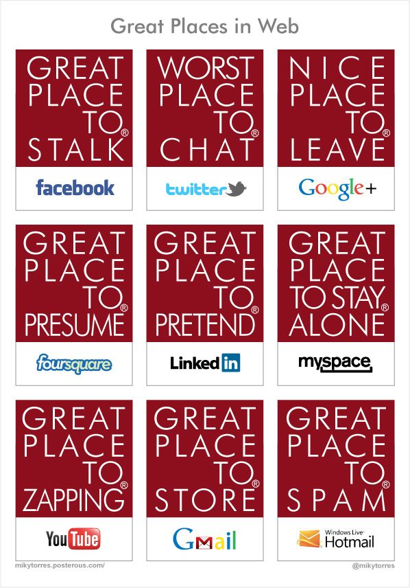 From 'Great Place to Work' to 'Great Places in Web'