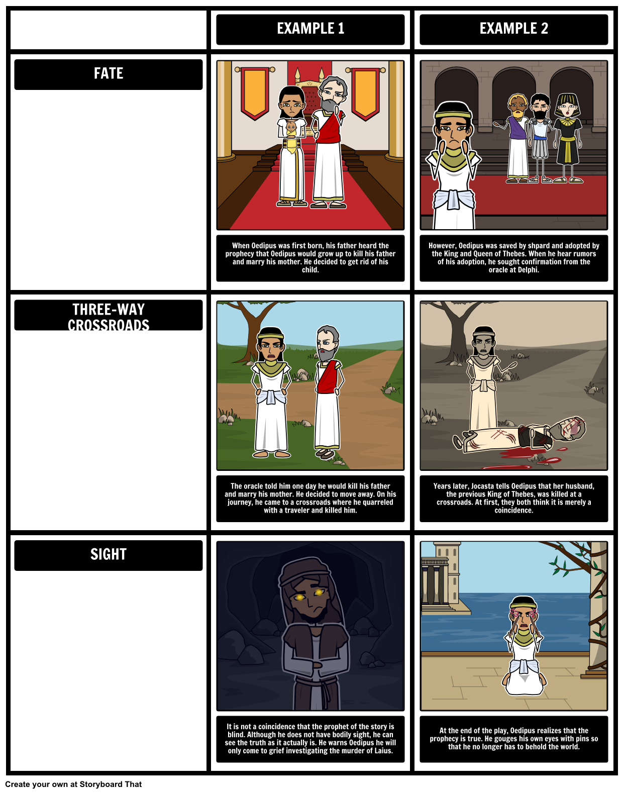 check out our key themes storyboard for oedipus rex created on  check out our key themes storyboard for oedipus rex created on storyboardthat com