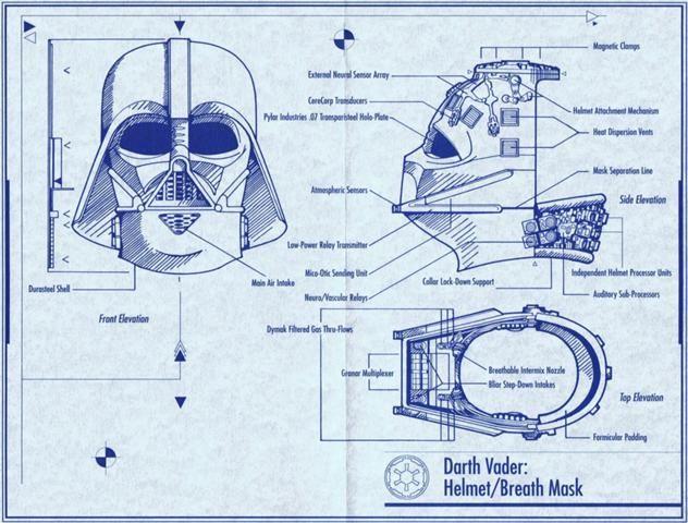 Darth vaders helmet starwars helmet darthvader star wars darth vaders helmet blueprints malvernweather Images