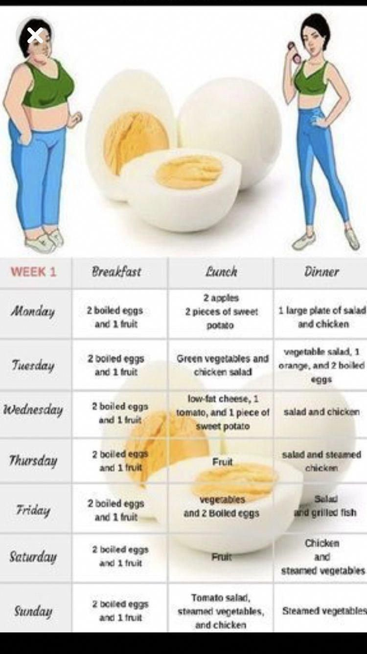 liquid diets grapefruit diets
