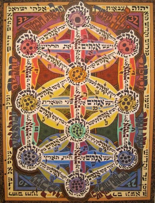 32 Paths of Creation by David Friedman