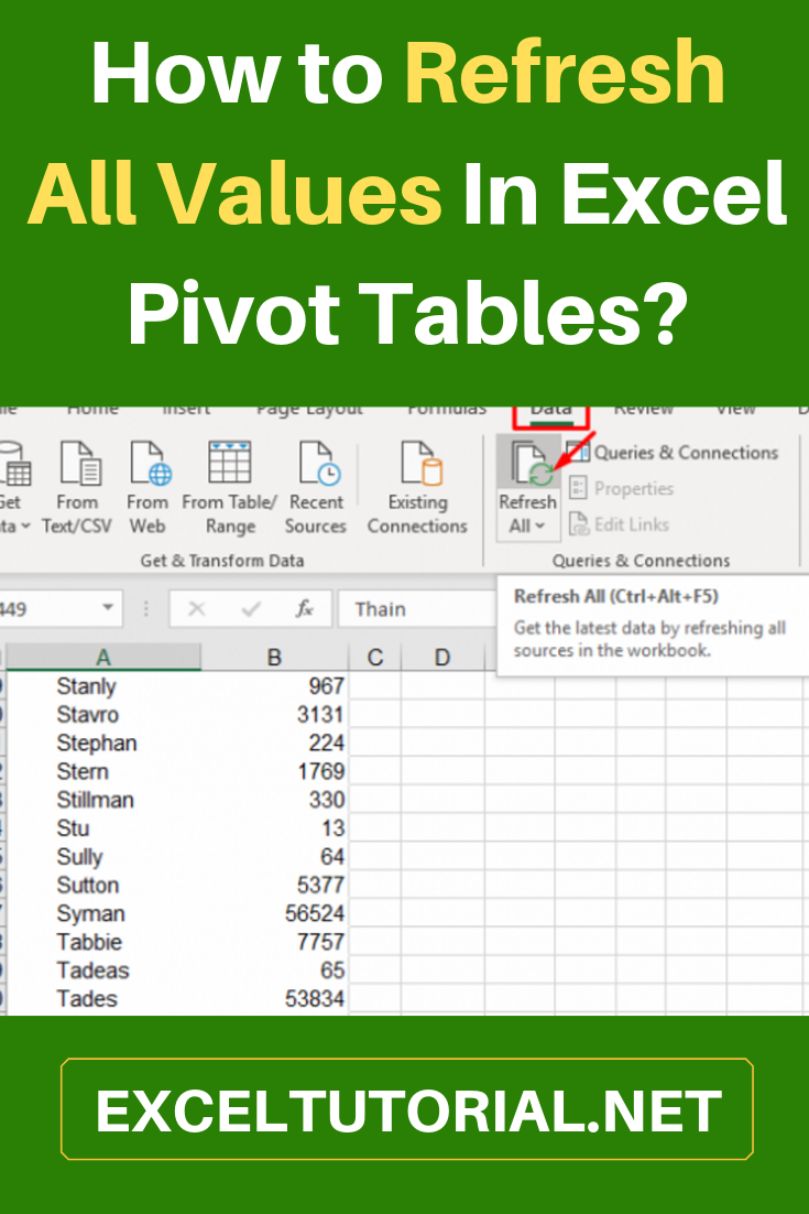 How To Refresh All Values In Excel Pivot Tables In 2020 Pivot Table Pivot Table Excel Excel Tutorials