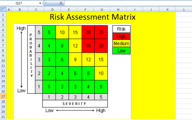 Risk assessment matrix template in excel project management risk assessment matrix template in excel risk matrix project management templates risk management accmission Images