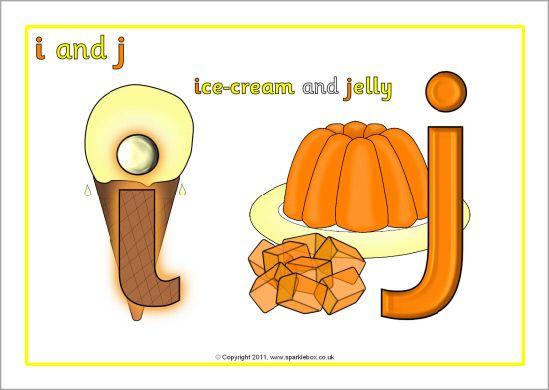 i and j poster sb2486 sparklebox teaching literacy teaching patterns free teaching. Black Bedroom Furniture Sets. Home Design Ideas