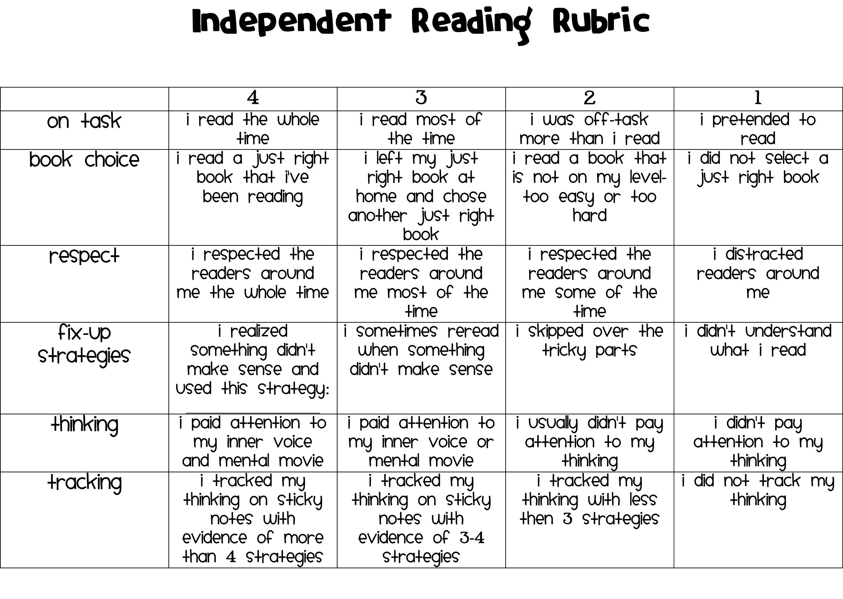 Rubrics Can Be Assessed By The Teacher Or An Self Assessment For