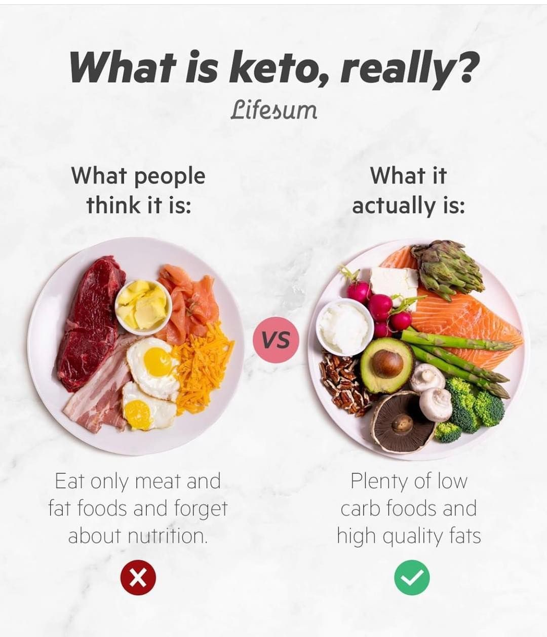 is a keto diet unhealthy