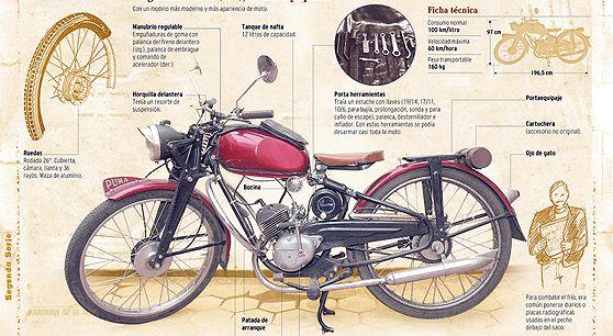 Infografía de la moto Puma | Moto puma, Motos, Motos antiguas