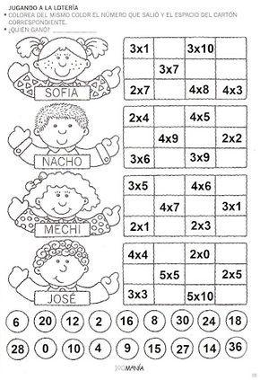 ACTIVIDADES FOTOCOPIABLES PARA NIVEL PRIMARIO: Multiplicación-Tablas ...