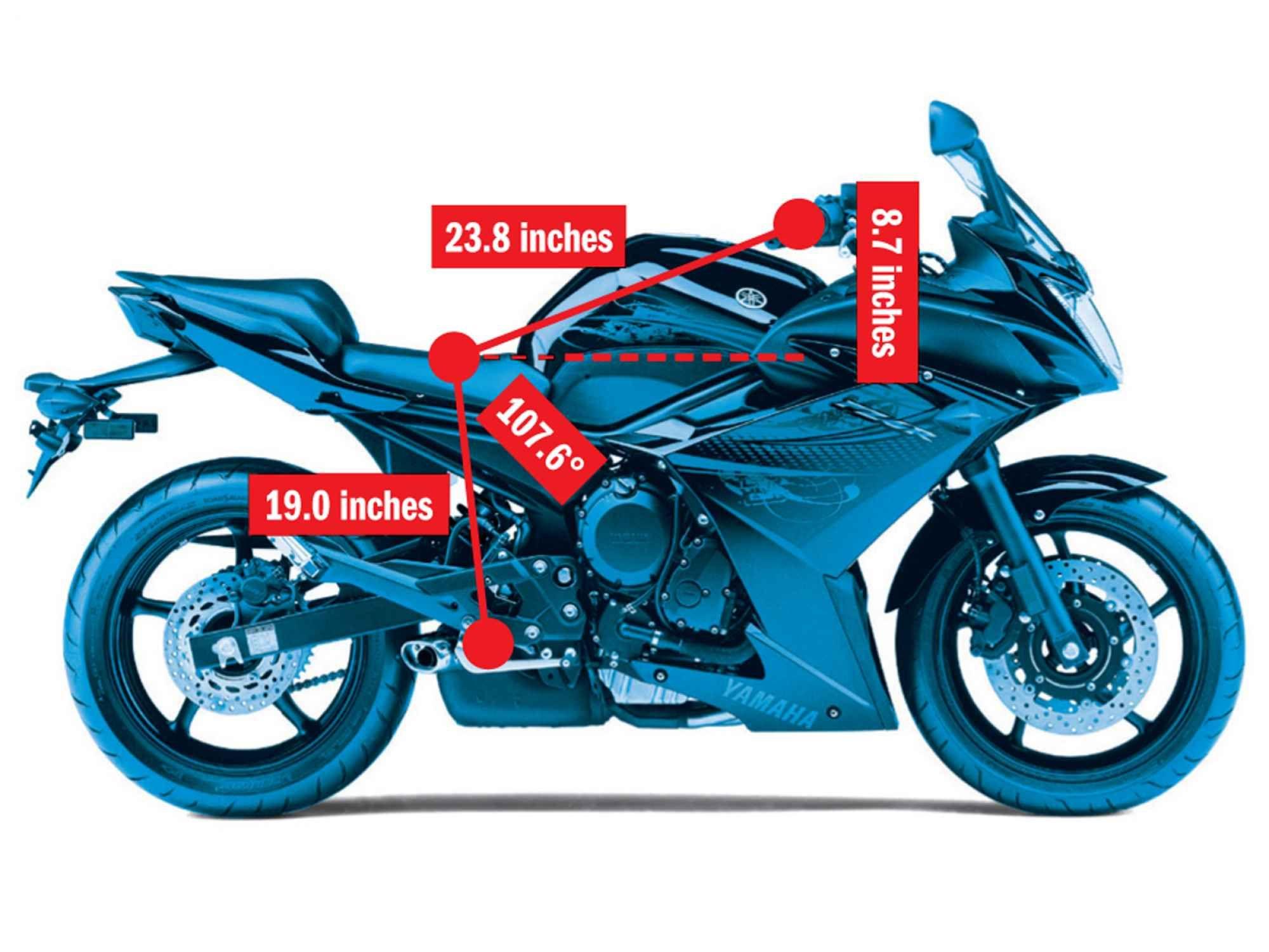 motorcycle ergonomics - Google Search