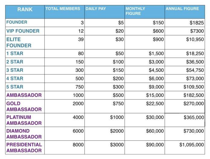 20 Cash Back On Money You Already Spend! Letu0027s say you spend $300 - money receipt design