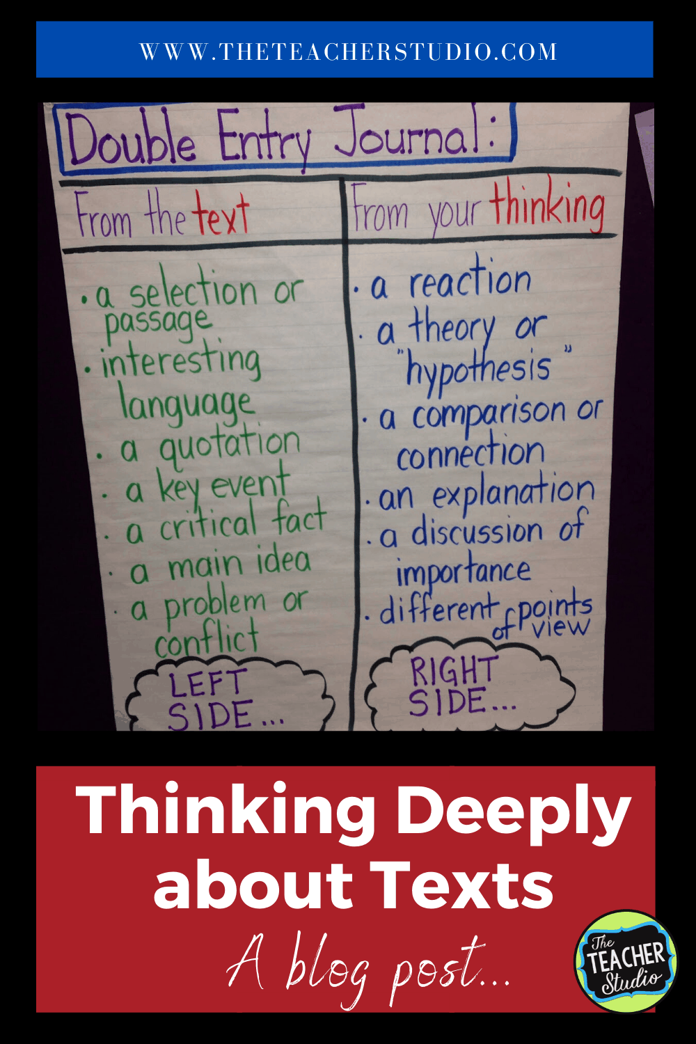Responding To Literature Thinking Deeper The Teacher Studio In 2020 Teaching Dialogue Informational Reading Writing Lessons
