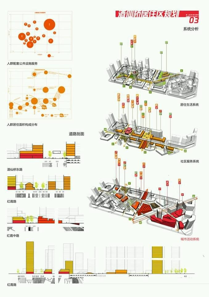 Pin By De Huynh On Concept Diagram Pinterest Architecture