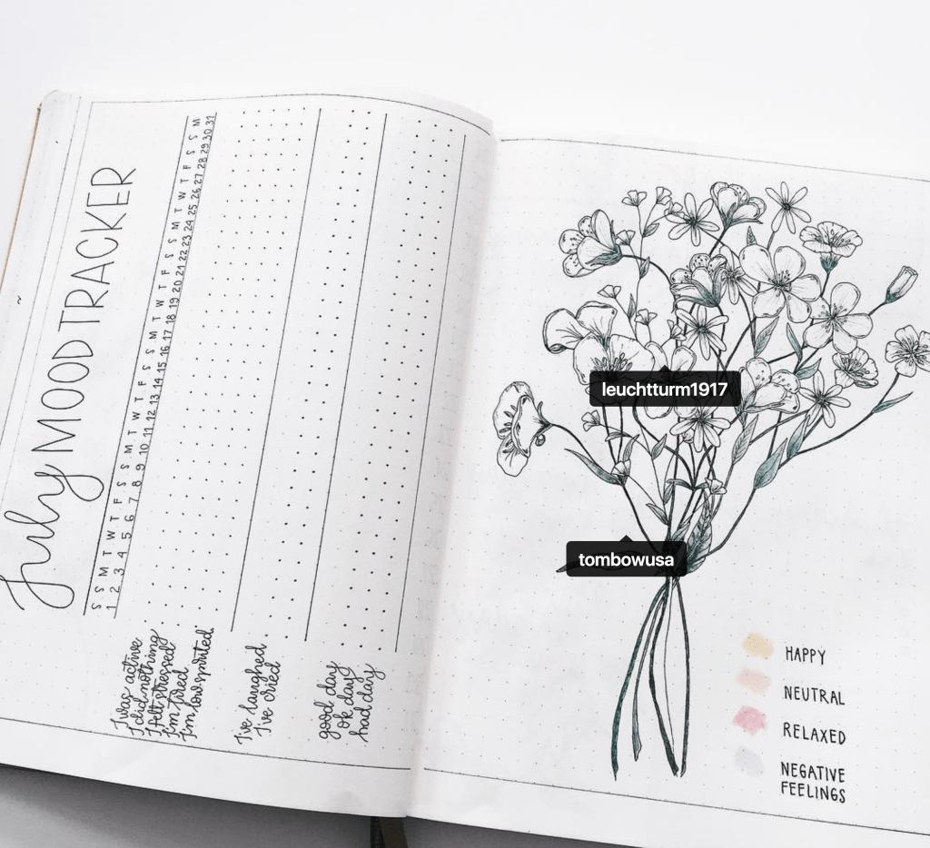 Malin S Floral Mood Tracker In Her Bullet Journal Bullet