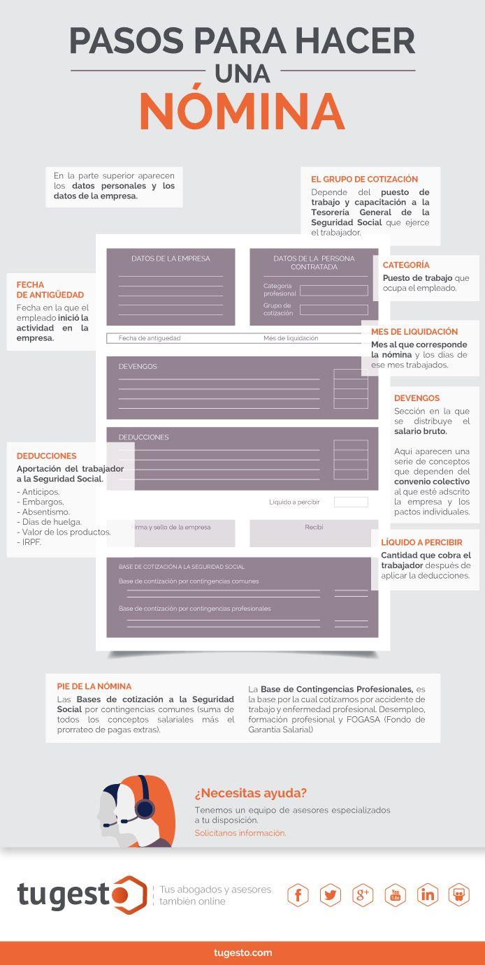 Partes de una nómina | Guías | Pinterest | Contabilidad, Finanzas y ...