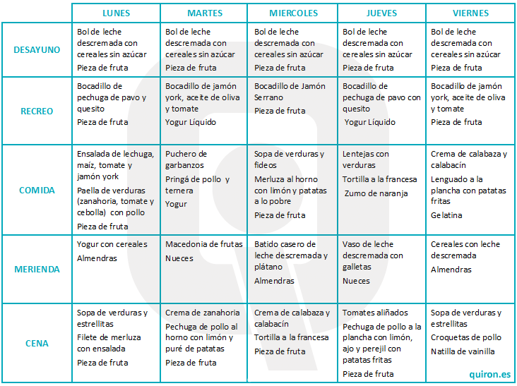 menu saludable lunes a viernes dieta alimentacion plan
