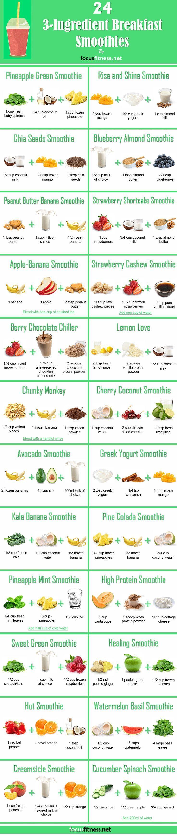 24 3-Zutaten-Frühstückssmoothies zur Gewichtsreduktion  #fruhstuckssmoothies #…