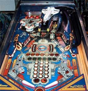 Where To Buy Cheap Pinball Machines