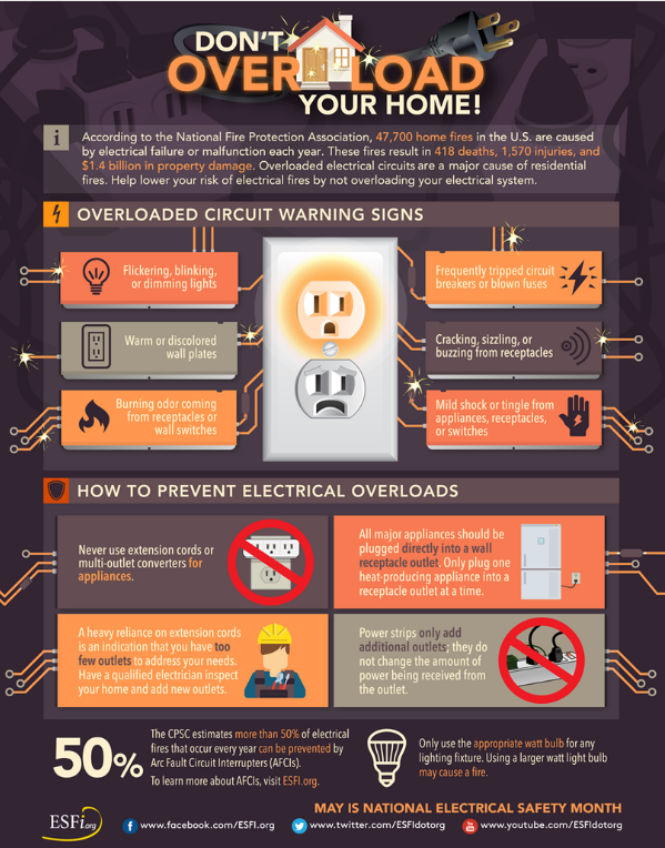 safety tips from the Electrical Safety Foundation