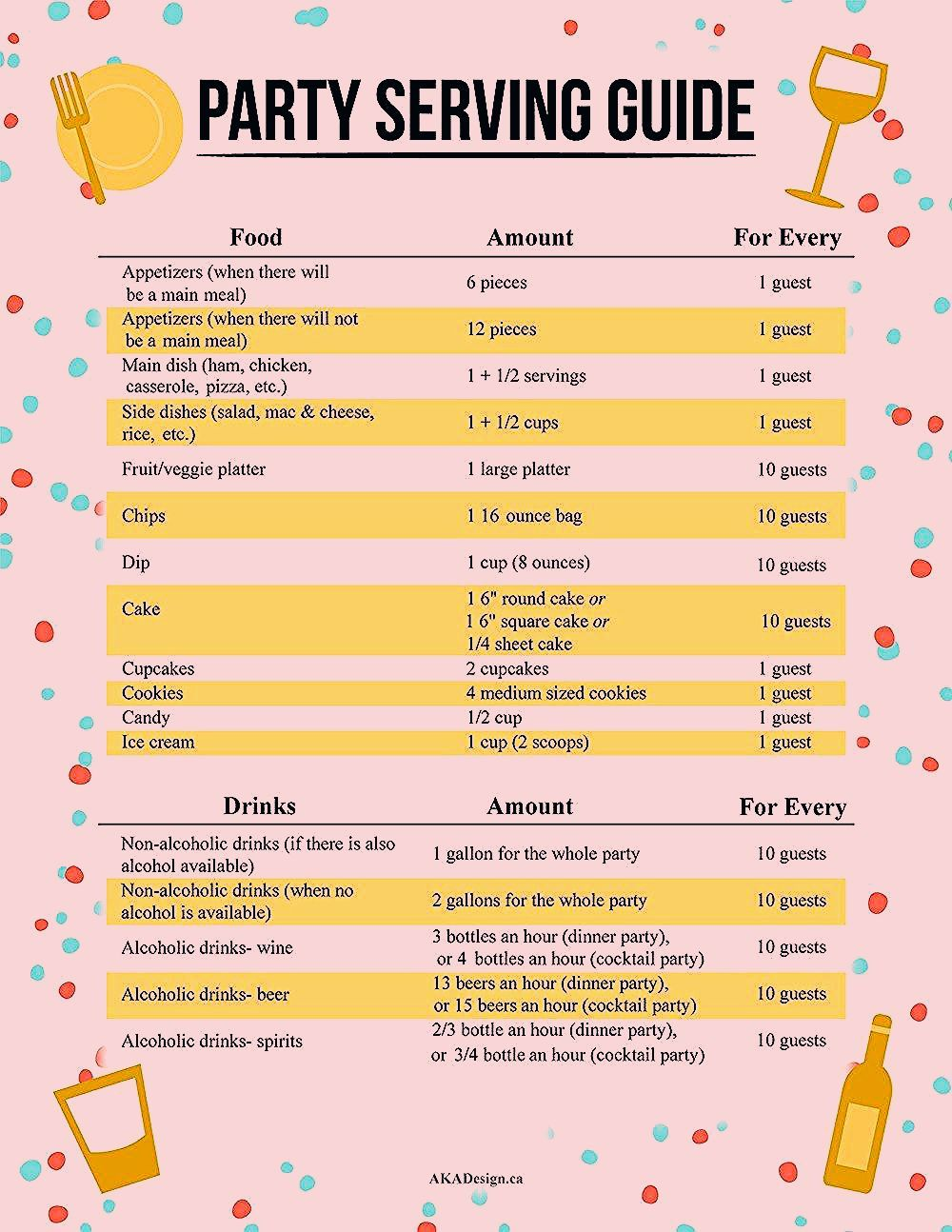 Photo of How Much Food to Serve at a Party – Free Printable Serving Guide