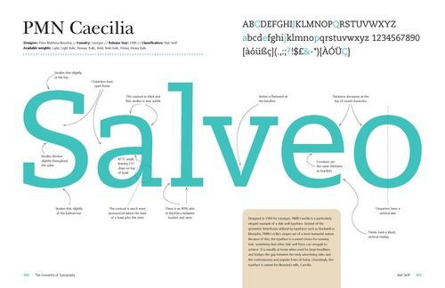 A Graphic Guide to 100 Typefaces The Anatomy of Type