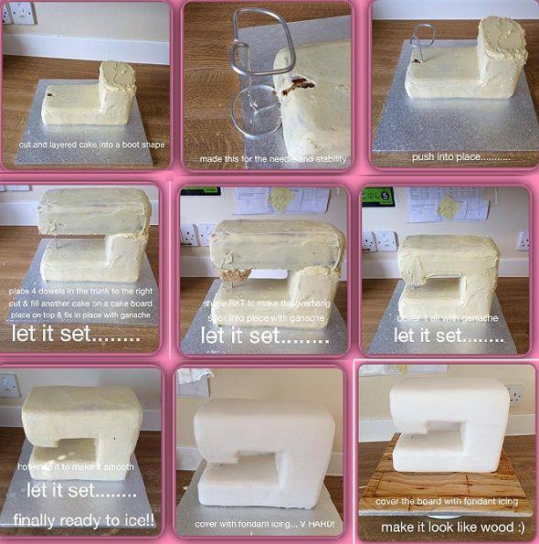 Costura torta máquina tutorial por la Sra Bakes de Gossport