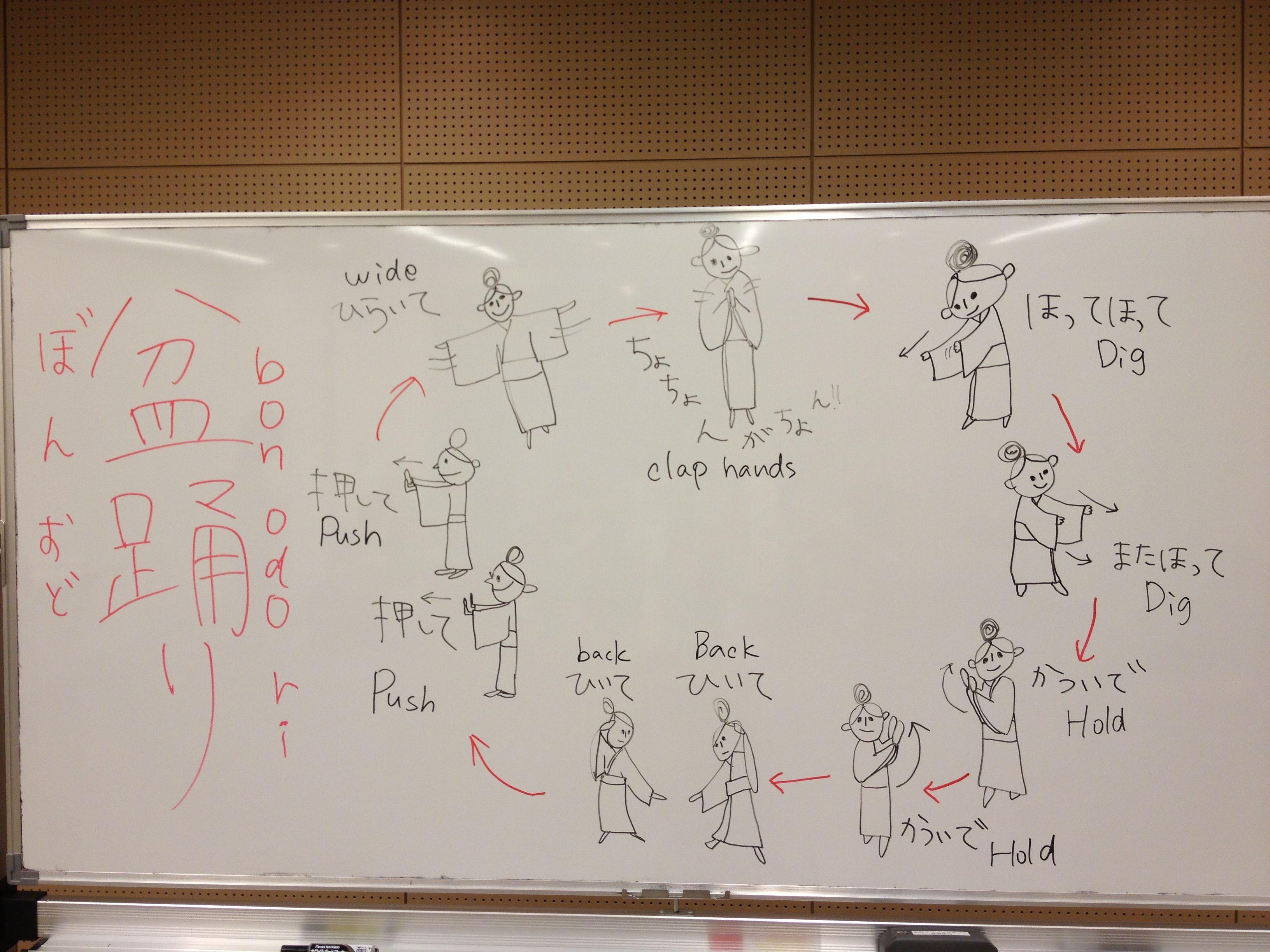 Wearing Yukata and learn Bon Dance (summer festival dance in Japan) Class https://www.facebook.com/FieldTripPlus