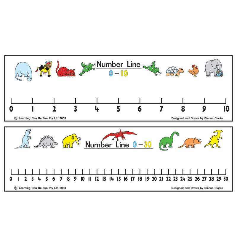 Printable+Number+Line+to+30 Math Pinterest Printable numbers
