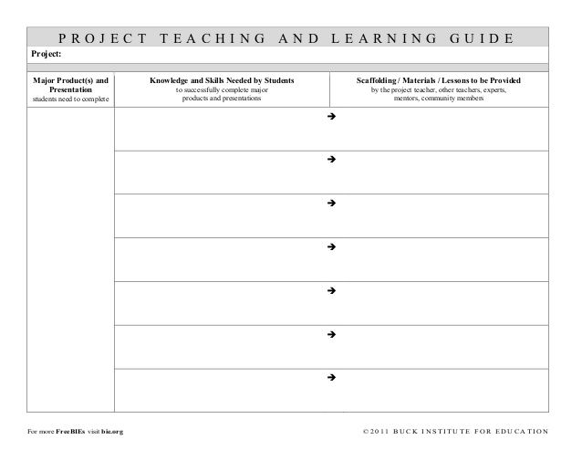 inquiry based learning day plan templates - Google Search - inquiry template
