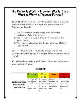 Renaissance Worldview Project Social Studie Curriculum Critical Thinking Essay