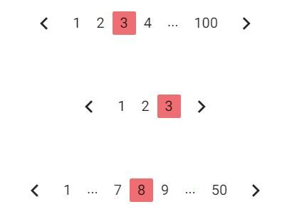 Customizable Pagination Jquery Plugin For Materialize Framework