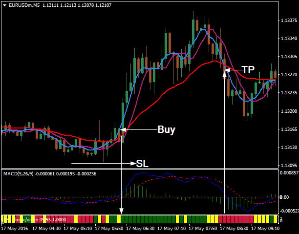 Forex envy power free download