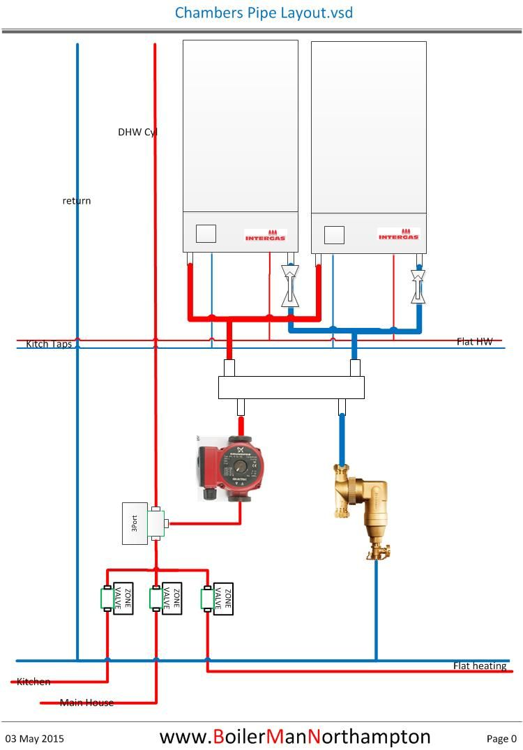 image result for low loss header piping diagram