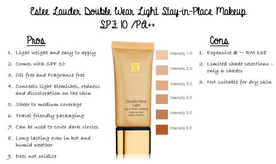 Review: Estee Lauder Double Wear U2013 Light Makeup SPF10/PA++.
