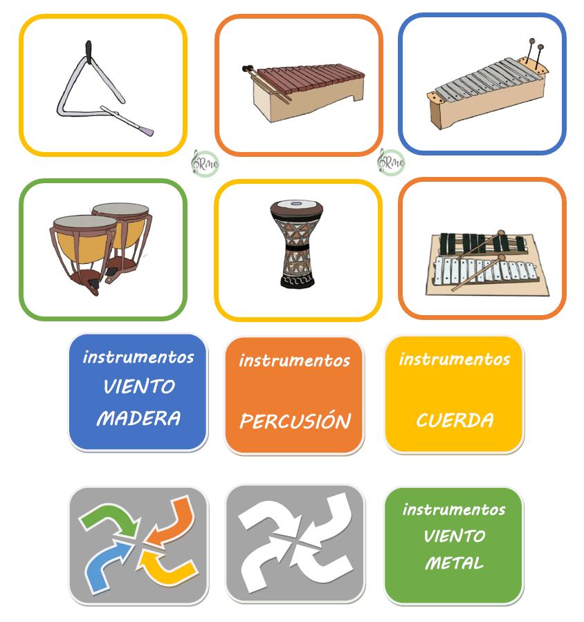 Jungle Speed Instrumentos Quién Lleva La Batuta Instrumentos Juegos De Música Notas Musicales