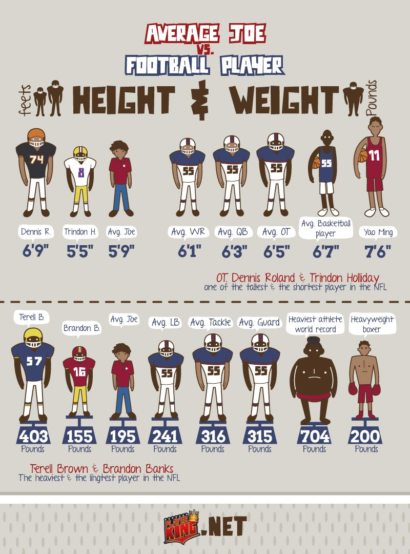 Home Playerking Height and weight, Nfl players