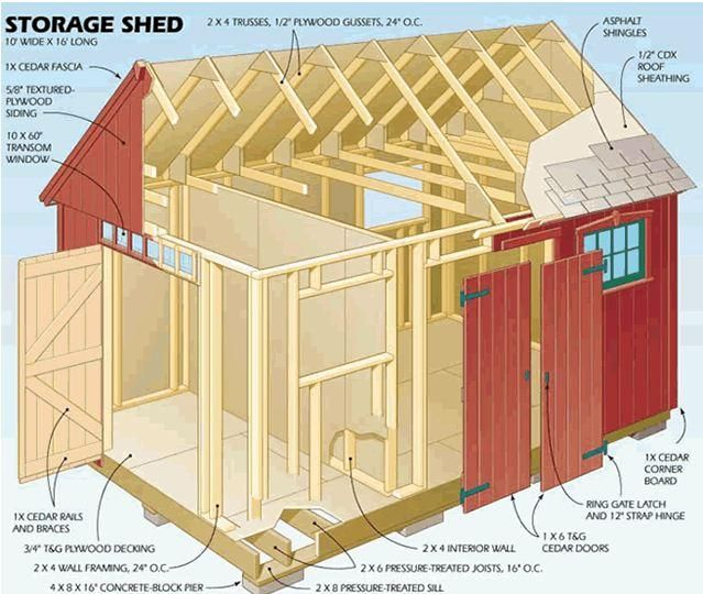 12 x 16 storage shed plans Sheds Pinterest Storage