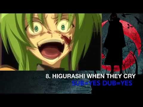 Top 10 Psychological Thriller Anime Top 10 Psychological Thriller