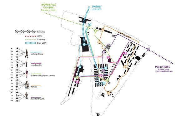 bureaux oma masterplan pinterest bureau analyse urbaine et urbanisme. Black Bedroom Furniture Sets. Home Design Ideas