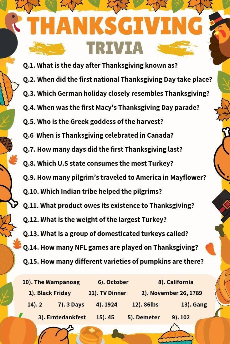 Thanksgiving Trivia Questions Answers Meebily Thanksgiving Facts Thanksgiving Trivia In 2020 Thanksgiving Facts Thanksgiving Trivia Questions Thanksgiving Games