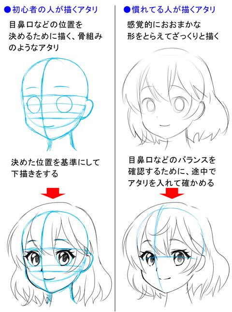簡単 かわいいキャラクターの描き方 顔からはじめる超初心者向け講座 顔のスケッチ 目の描画のチュートリアル 初心者向け絵画