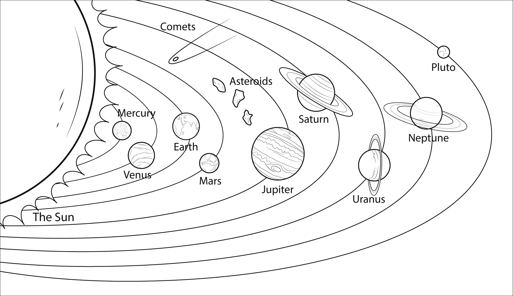 Free Printable Solar System Coloring Pages For Kids In 2020 Solar System Coloring Pages Solar System Model Planet Coloring Pages