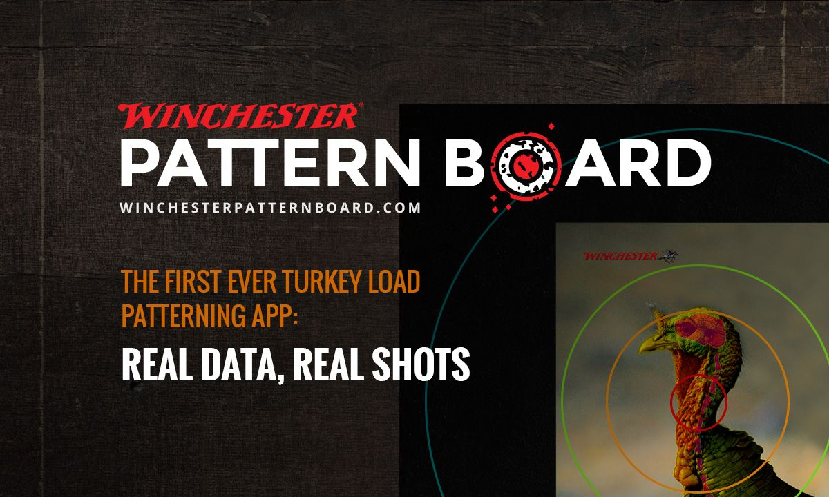 The Winchester Pattern Board allows you to select your gauge, choke