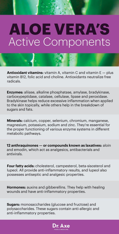 Aloe Vera Benefits Uses Dosage And Side Effects Aloe Vera