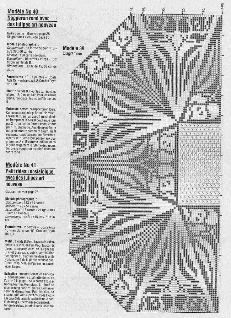 8b9aa5e8ea2ce4110587b11a40746239--crochet-chart-crochet-filet.jpg ...
