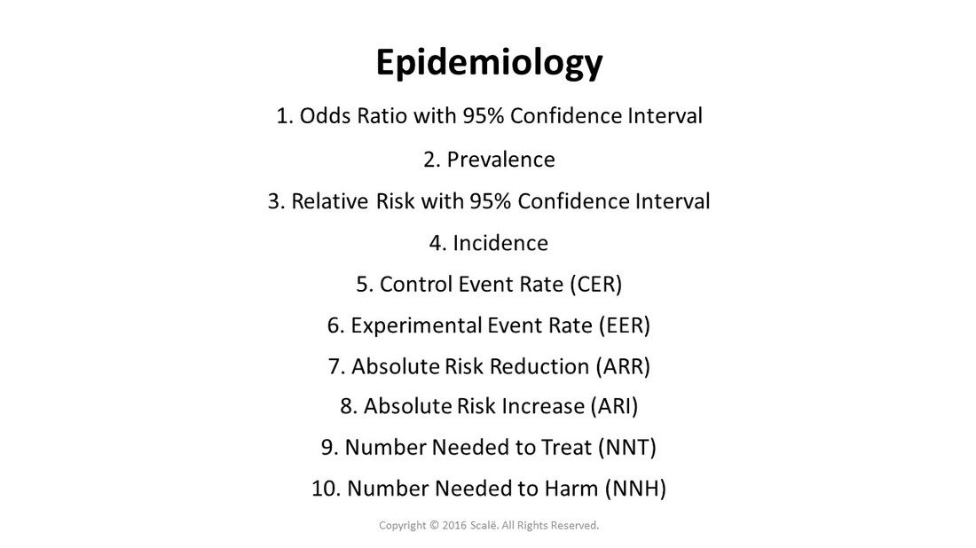 There Are Ten Important Calculation In Epidemiology Odd Ratio Prevalence Relative Risk Incidence Control E Study Diagnostic Testing Statistical Analysis Essay Question Idea