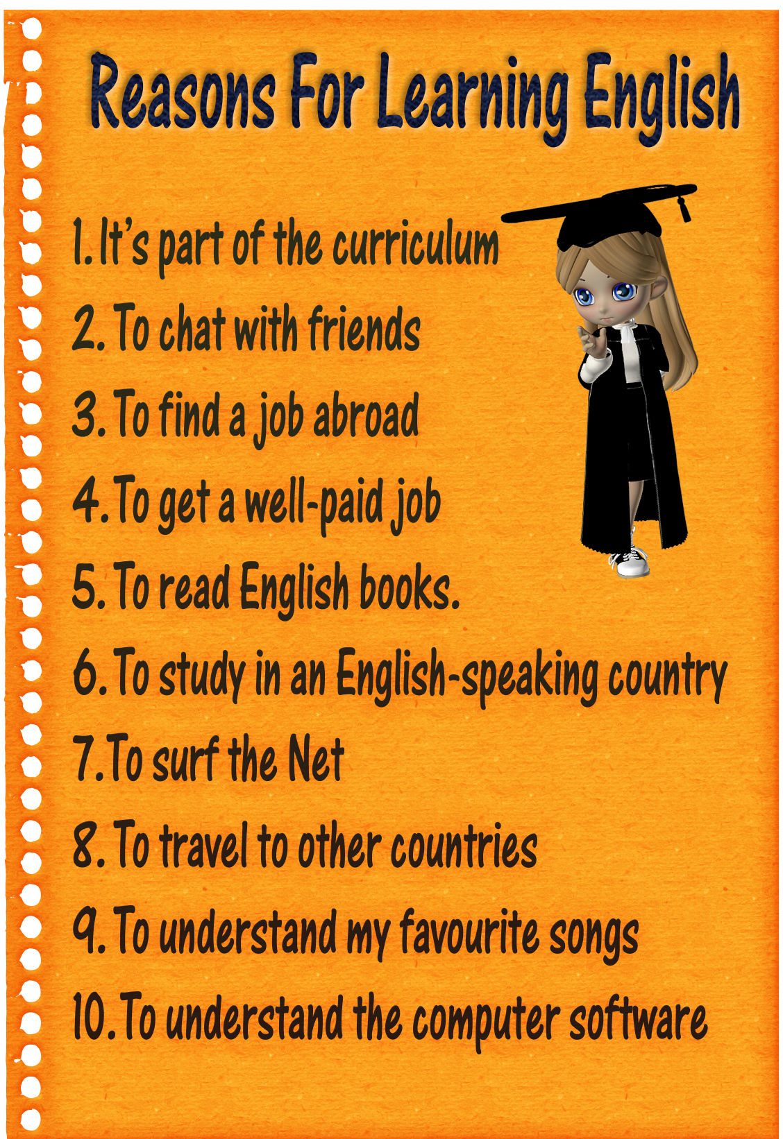 10 Good Reasons For Learning English Poster